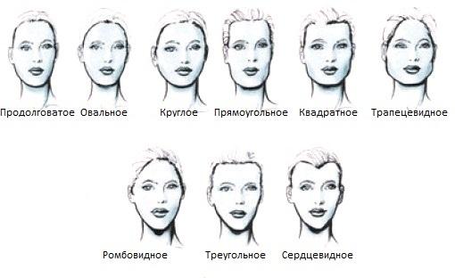 Сердцевидная форма лица причёски